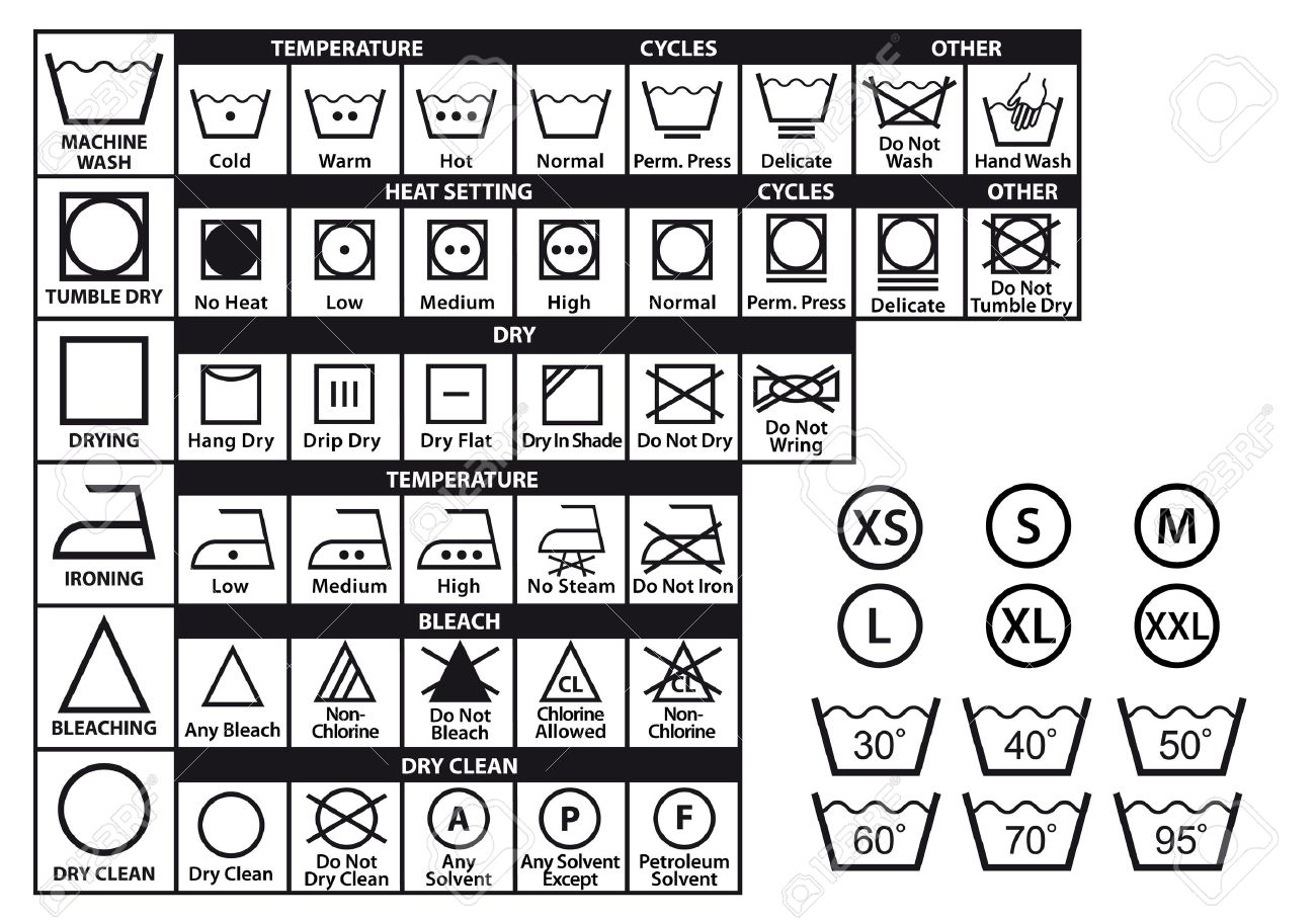 A Guide to Laundry Care Labels a770e95b9